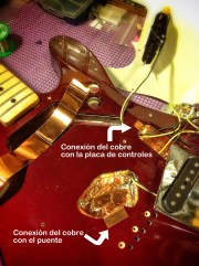 Puntos de contactos del cobre con hardware